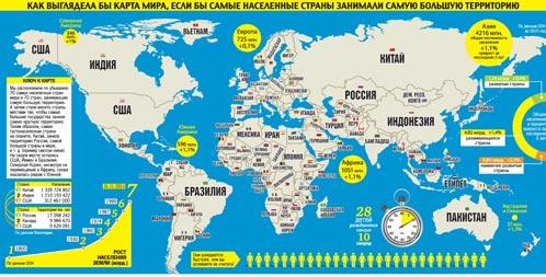 В России родился 7-миллиардный житель Земли. Но где?