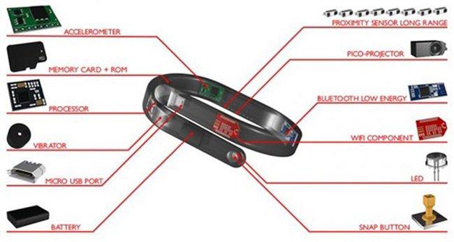 Интерактивный браслет на руку (3 ajnj)