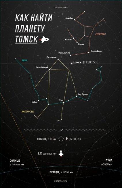 Интересные факты о Томске (5 фото)