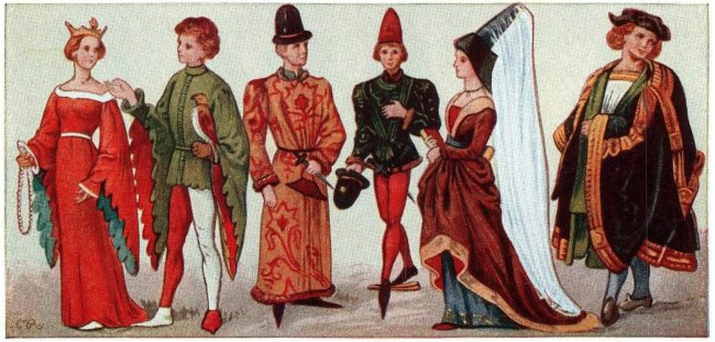 Интересные факты об одежде