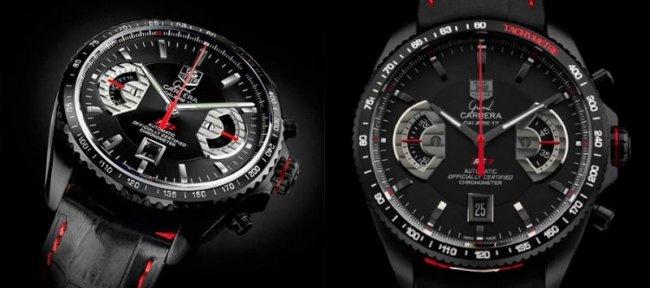 Особенности Швейцарских часов
