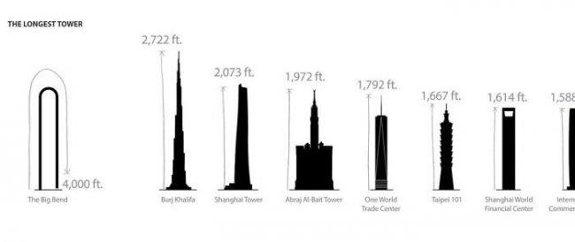 В Нью-Йорке скоро возведут U-образный небоскреб (6 фото)