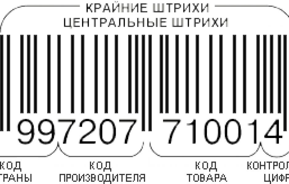 Картинки код страны