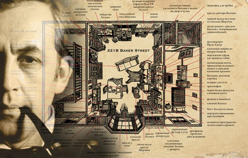 Бейкер-стрит, 221б — квартира Холмса во всех подробностях