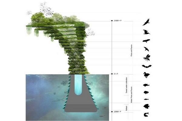 Sea Tree городской ковчег для растений и животных (6 фото)