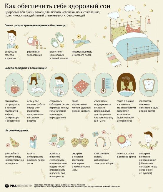 Как обеспечить себе здоровый сон (инфографика)