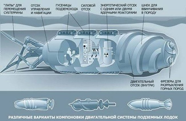 """Подземная лодка """"Боевой крот"""""""