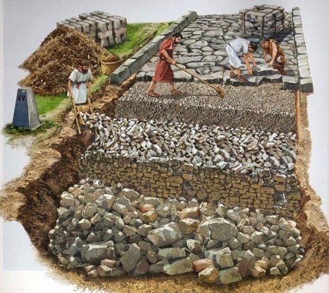 Как делали дороги в древние времена (фото дня)
