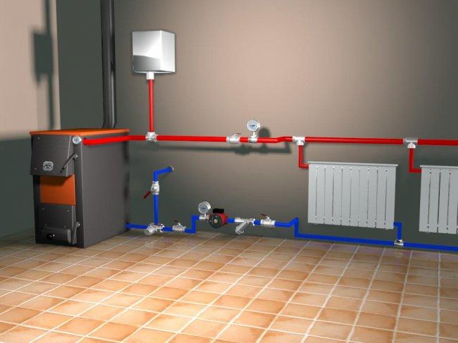 История возникновения отопления (7 фото)