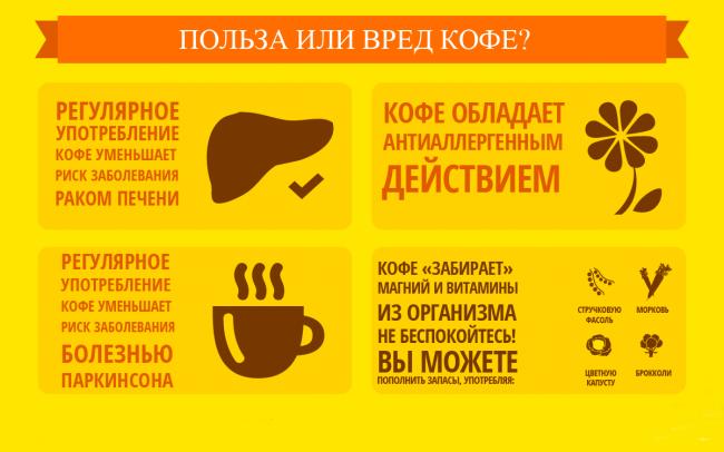 Любопытные факты о кофе (5 фото)