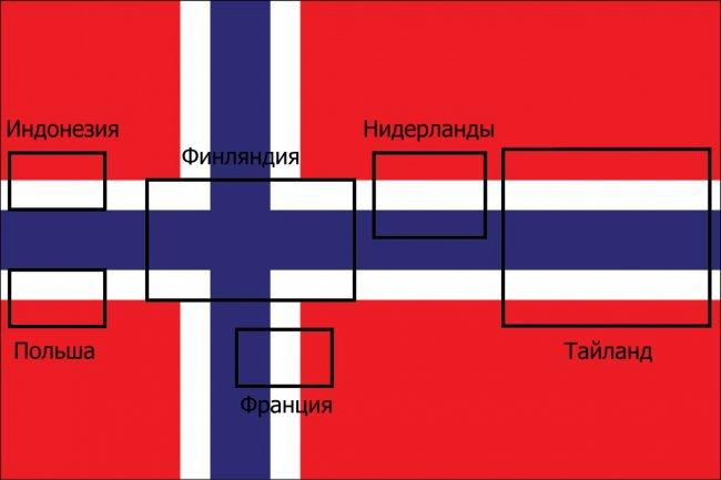 Флагообразование (фото дня)