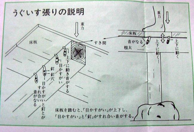 Некоторые факты о строительстве (10 фото)