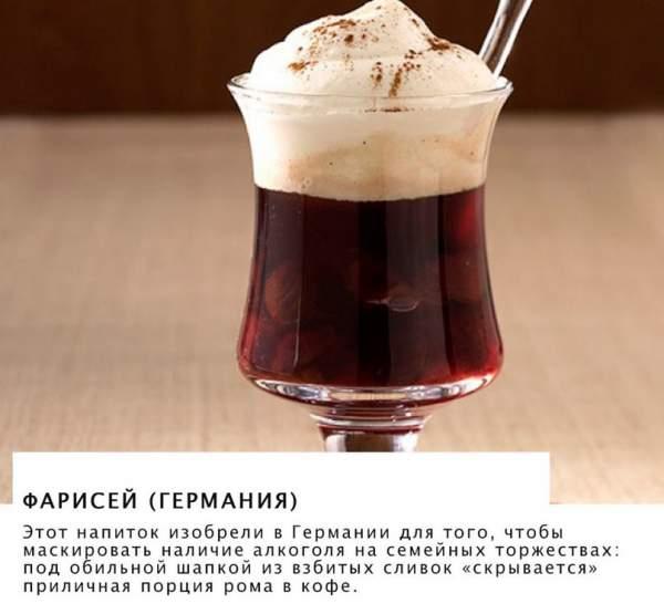 Традиционный кофе в Ñ€Ð°Ð·Ð»Ð¸Ñ‡Ð½Ñ‹Ñ ÑÑ'Ñ€Ð°Ð½Ð°Ñ Ð¼Ð¸Ñ€Ð° (10 фото)