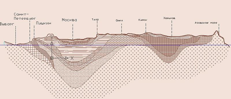 Геология в Воронеже