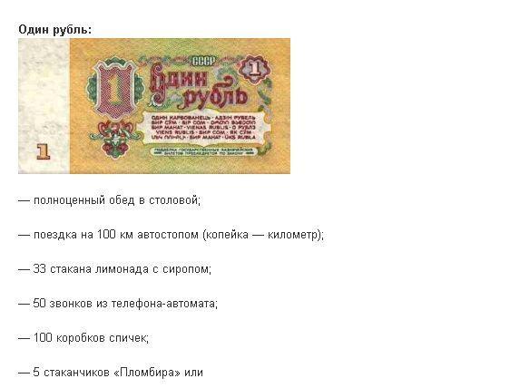 Цены в СССР (11 фото)
