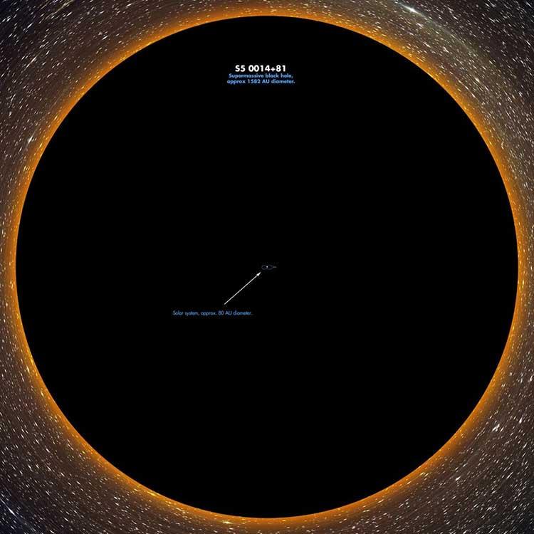 12 огромных объектов нашей вселенной