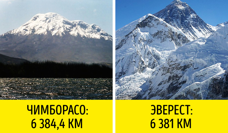 16 поразительных географических фактов