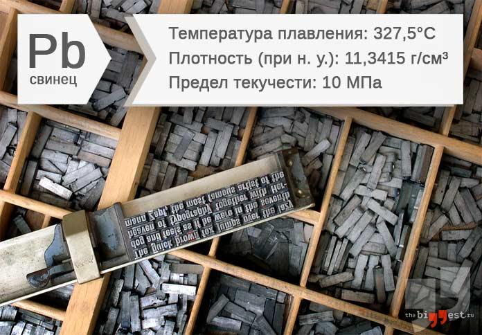 12 самых прочных металлов на планете