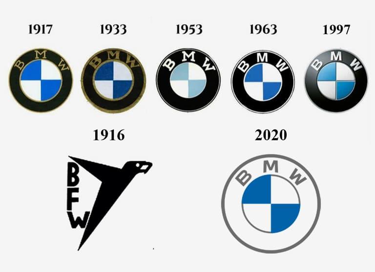 Что означают буквы в названиях BMW, M&M's, Яндекс и других